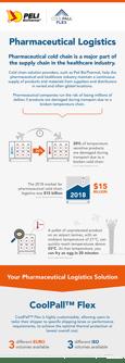 CoolPall™ Flex Pharma Infographic